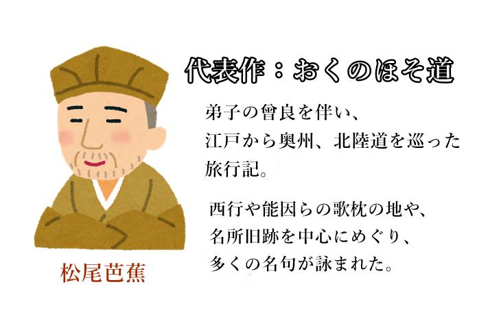 松尾芭蕉 イメージ